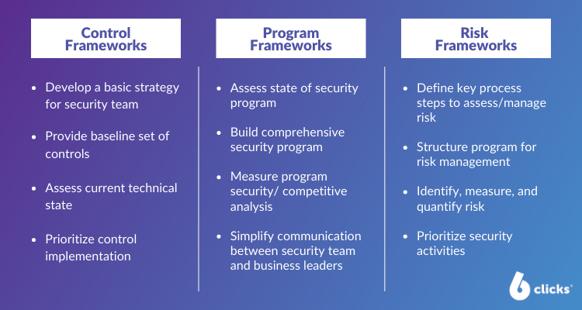 cyber security framework-3